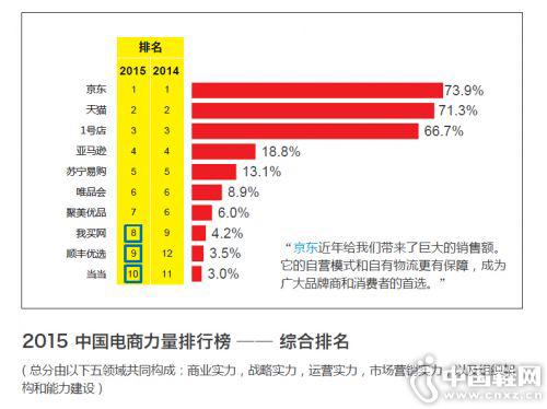 中国鞋业排行_