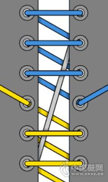 鞋帶頭在上面交叉后穿入下一排鞋孔.      no.12,雙螺旋系法方法: 1.圖片