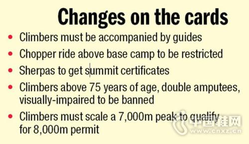尼泊尔出台2016珠峰攀登新规 看似严格执行难