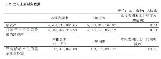 报告显示主要财务数据都呈递减趋势 奥康这是怎么了?