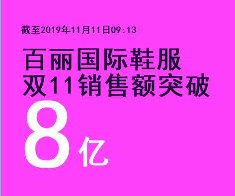 09时13分 百丽国际鞋服销售额突破8亿元