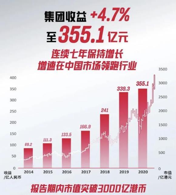 """《【沐鸣2网上平台】国内""""新鞋王""""诞生,市值突破3000亿,创始人:让中国制造崛起》"""